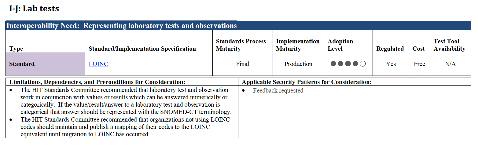 2016-draft-ISA Lab Tests