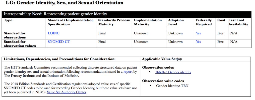 Revised Gender Identity Section