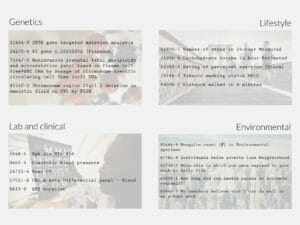 catalog of standardized variables