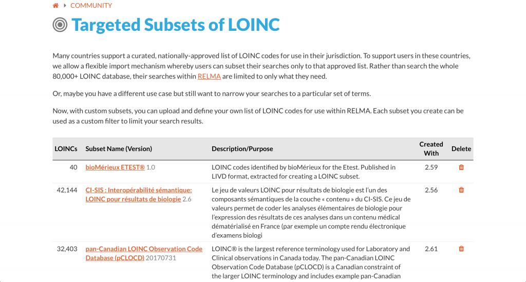 LOINC subset listing